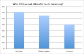 improve email etiquette